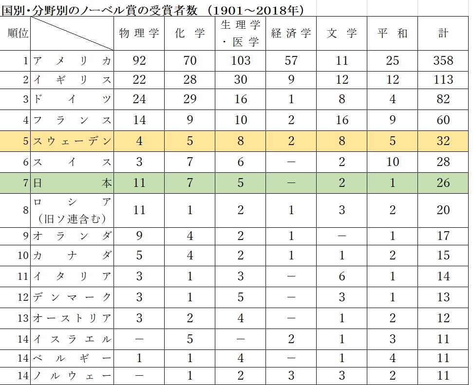 f:id:kisaragisatsuki:20200324091623p:plain