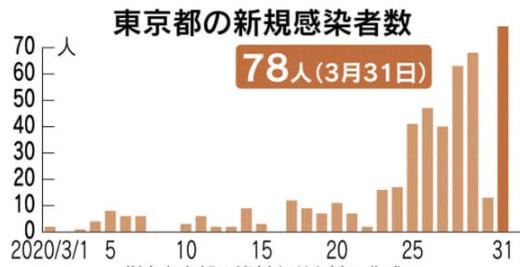 f:id:kisaragisatsuki:20200331202151p:plain