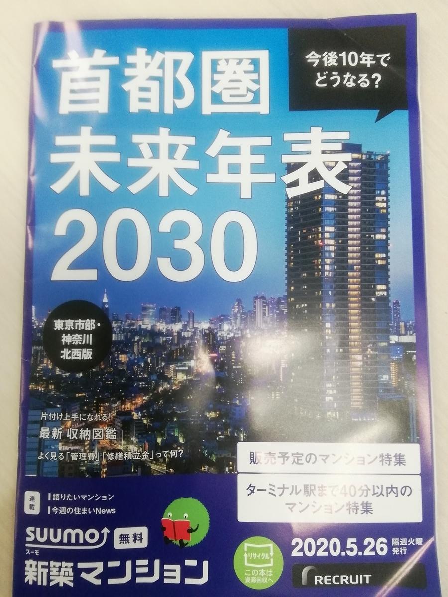 f:id:kisaragisatsuki:20200602124341j:plain