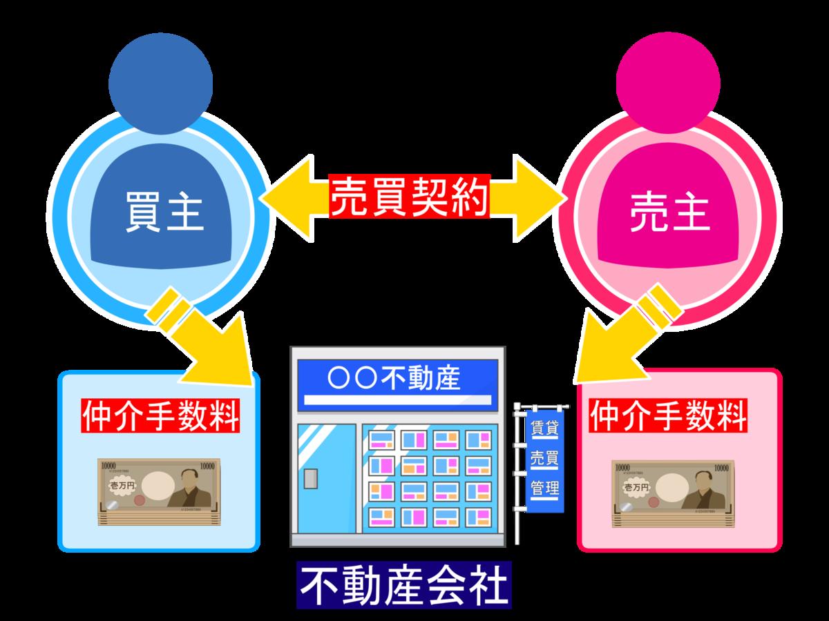 f:id:kisaragisatsuki:20201022114249p:plain