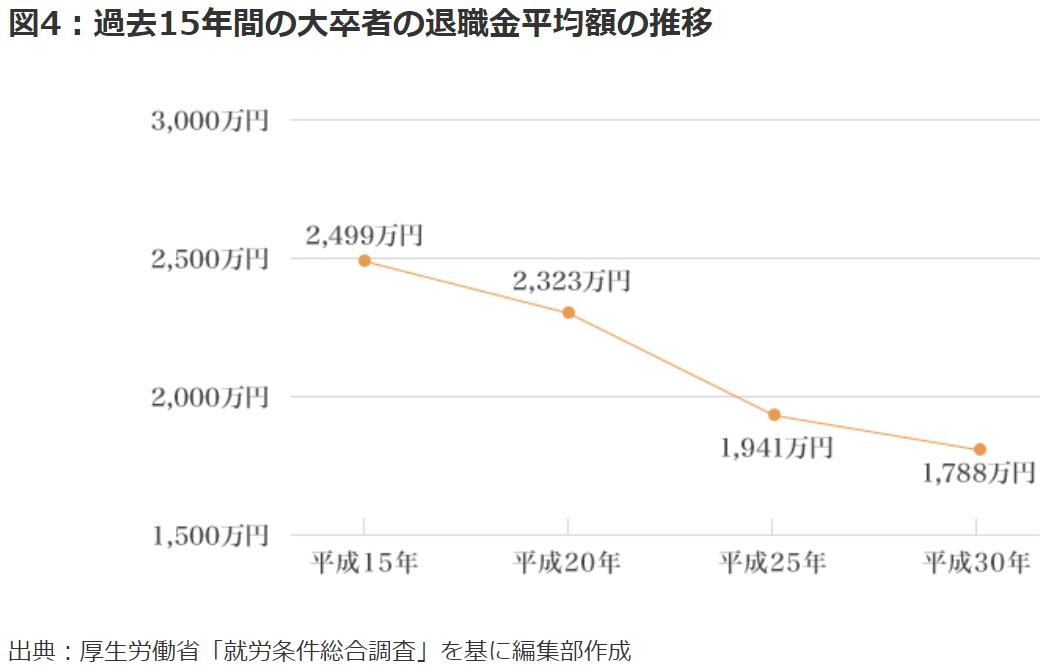 f:id:kisaragisatsuki:20201110094059p:plain