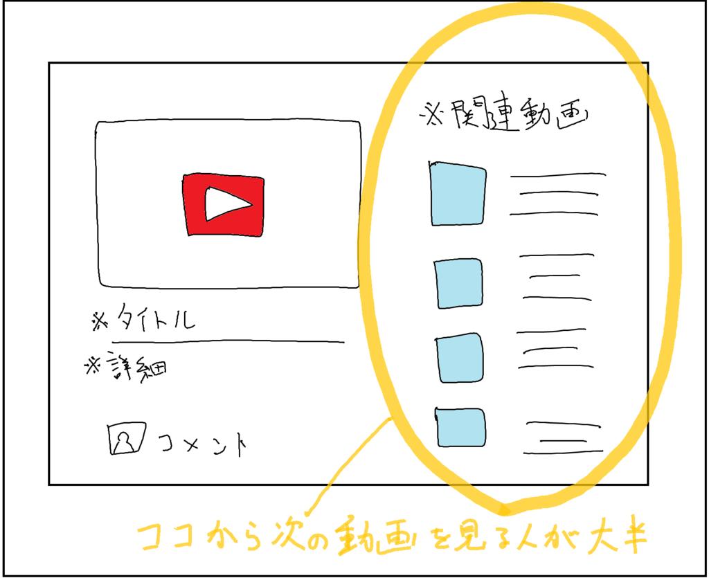 f:id:kisaru:20161211161827p:plain