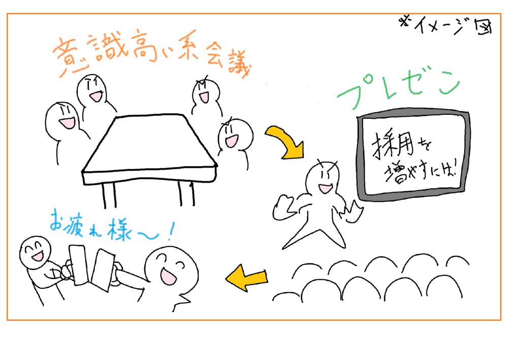 f:id:kisaru:20161228221527p:plain