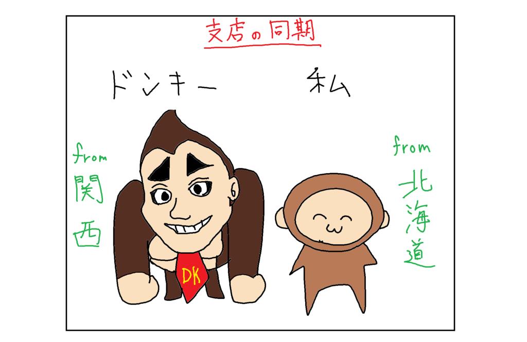 f:id:kisaru:20161229204250p:plain