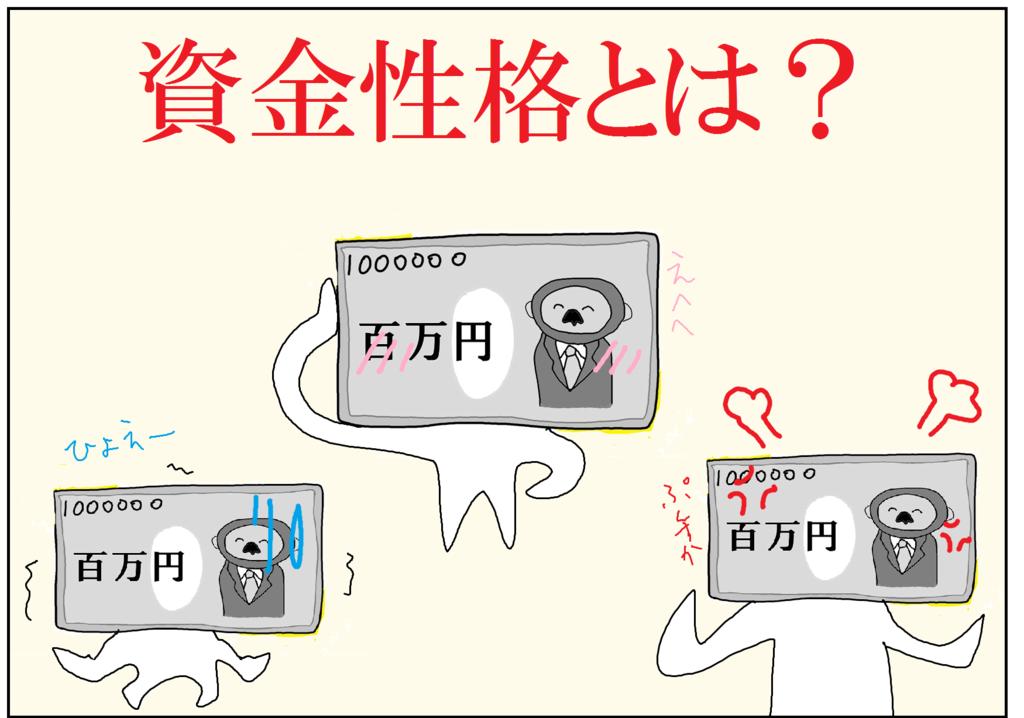 f:id:kisaru:20170108232853p:plain
