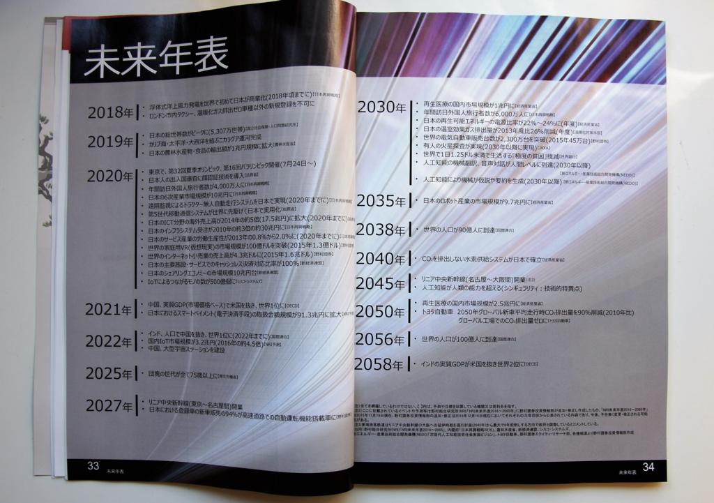 f:id:kisaru:20170118173140j:plain
