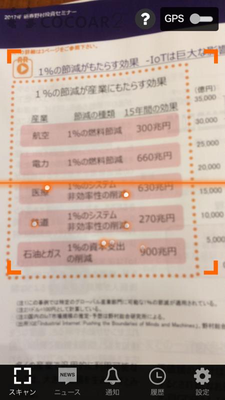 f:id:kisaru:20170118182726p:plain
