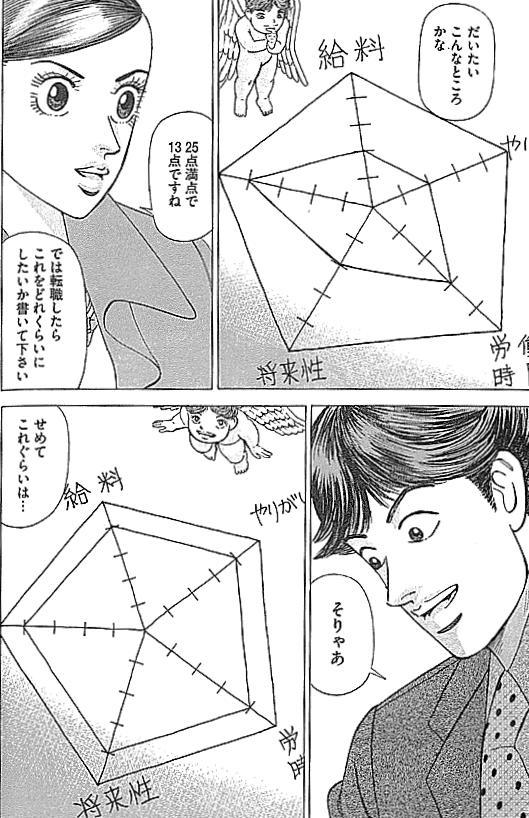 f:id:kisaru:20170301185540p:plain
