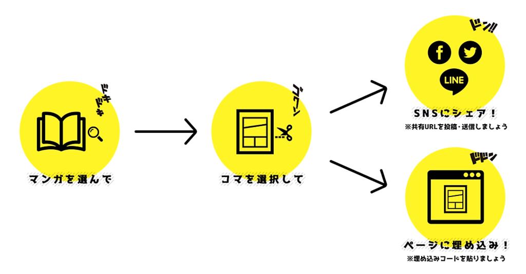 f:id:kisaru:20170302130509p:plain
