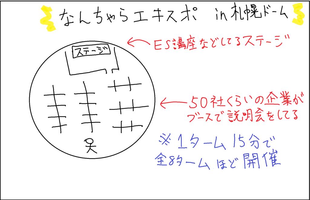f:id:kisaru:20170304141533p:plain