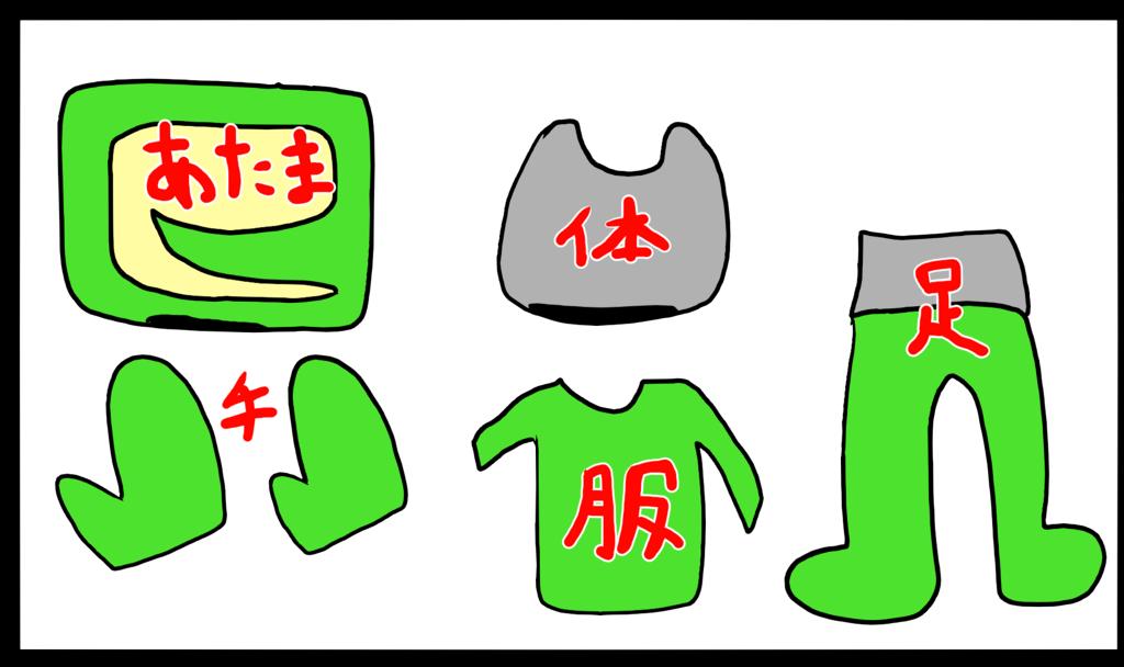 f:id:kisaru:20170406151932p:plain