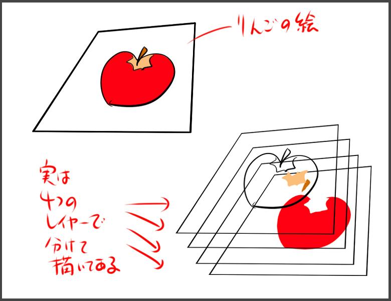 f:id:kisaru:20170409203810j:plain