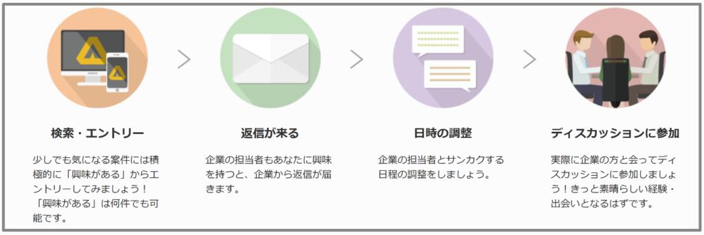 f:id:kisaru:20170411030153p:plain