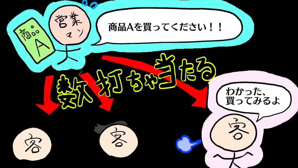 f:id:kisaru:20170413155231p:plain
