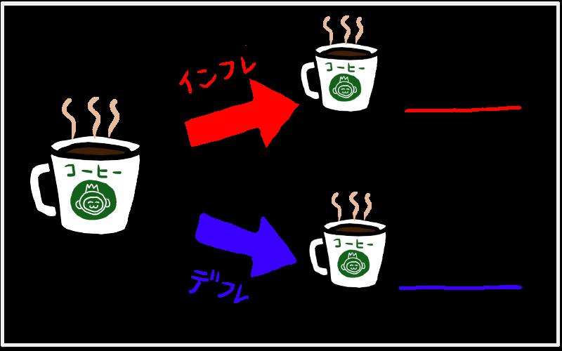 f:id:kisaru:20170426171208p:plain