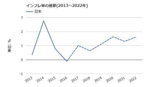 f:id:kisaru:20170426204317p:plain