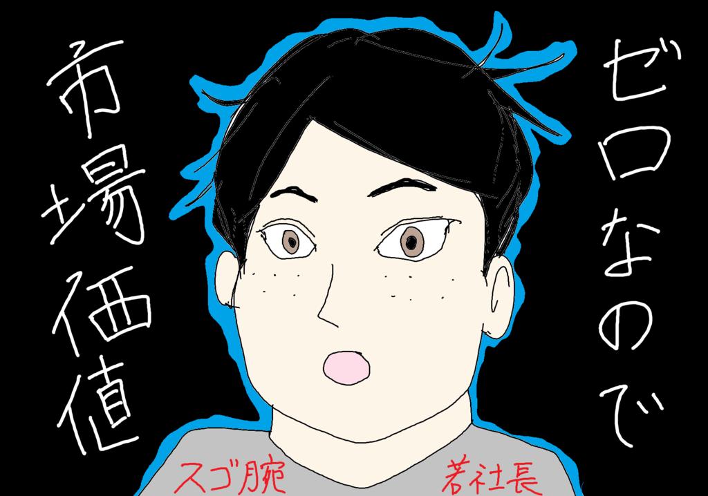 f:id:kisaru:20170428210026p:plain