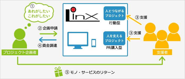 f:id:kisaru:20170516113223j:plain
