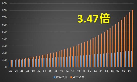 f:id:kishi-yuu7:20170910233655j:plain