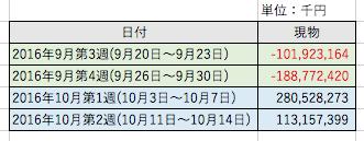 f:id:kishi27:20170706161544p:plain