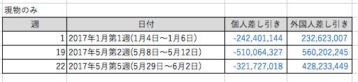 f:id:kishi27:20170722115252p:plain