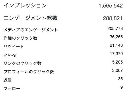 f:id:kishikoro:20160805220256p:plain