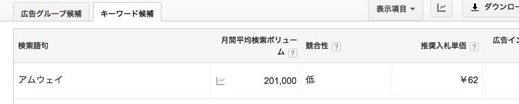 f:id:kishikoro:20161220213132p:plain
