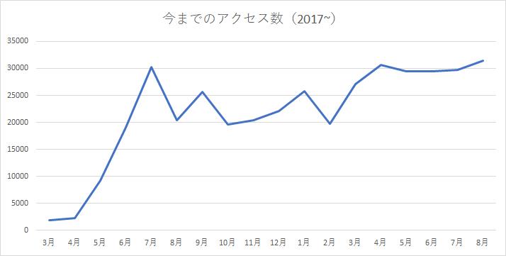 f:id:kishimakishima:20170903161321p:plain