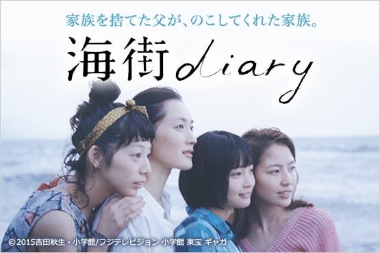 f:id:kishimakishima:20180608191134j:plain