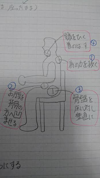 f:id:kishio715:20170324092807p:plain