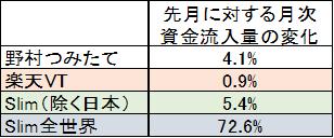 f:id:kishiyan_y:20190816165858p:plain