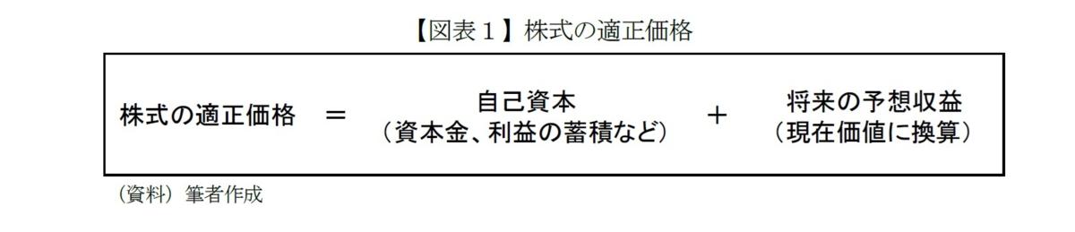 f:id:kishiyan_y:20200201081032p:plain