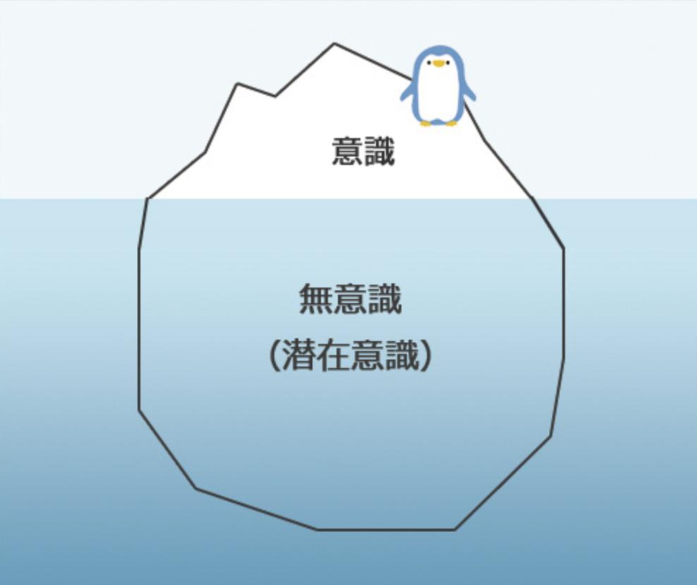 f:id:kisikaiseibookpro:20210121030231p:plain