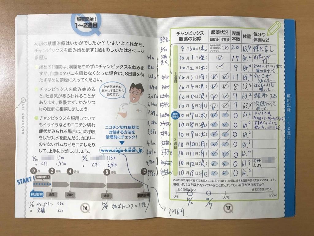 f:id:kisiritooru:20180412145124j:plain