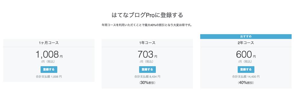 f:id:kisokoji:20161223112230p:plain
