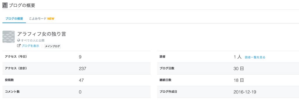 f:id:kisokoji:20170122142317p:plain:w400