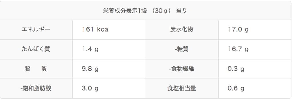 f:id:kisokoji:20170122151203p:plain