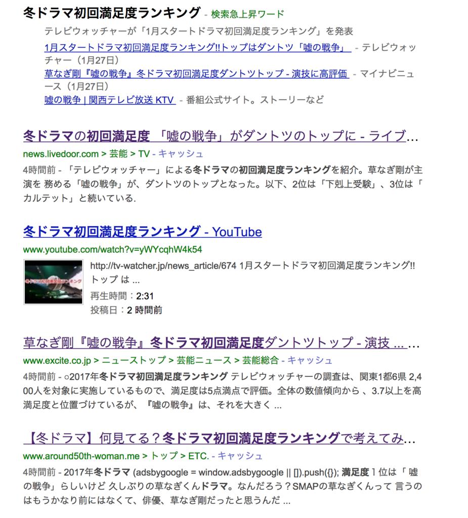 f:id:kisokoji:20170129124822p:plain:w300
