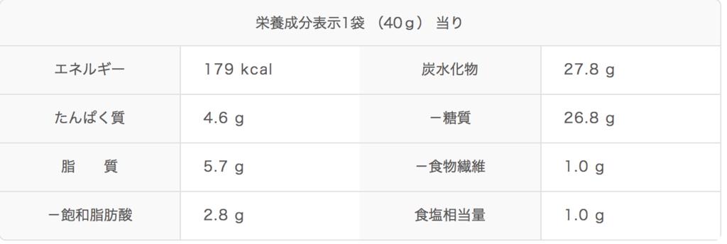 f:id:kisokoji:20170205190521p:plain