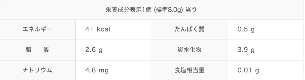 f:id:kisokoji:20170205190722p:plain