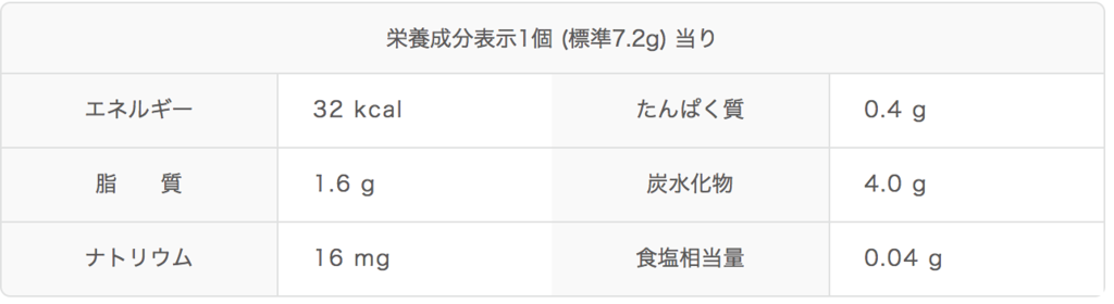 f:id:kisokoji:20170205191001p:plain