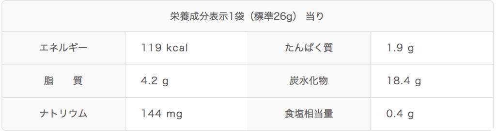 f:id:kisokoji:20170205191243p:plain