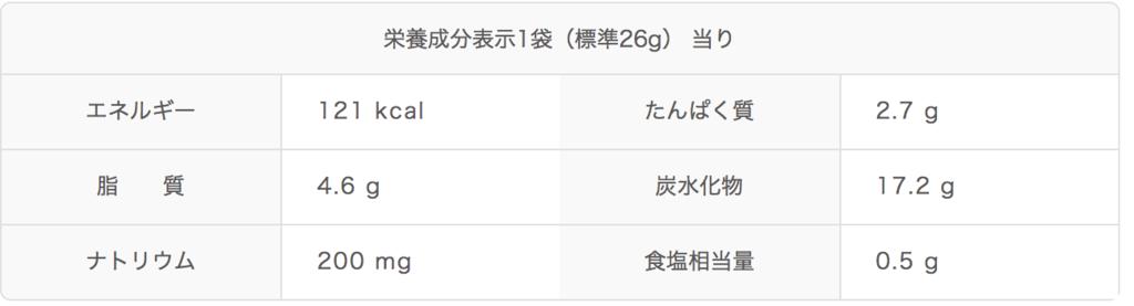 f:id:kisokoji:20170205191435p:plain