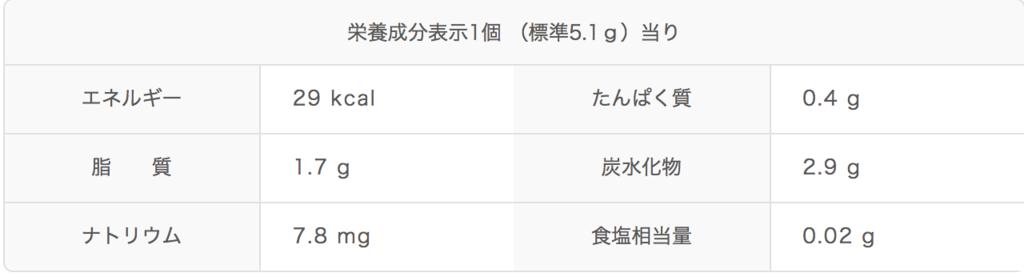 f:id:kisokoji:20170205191803p:plain