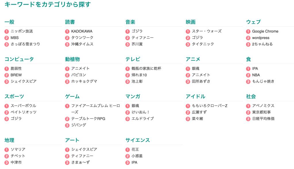 f:id:kisokoji:20170207191316p:plain