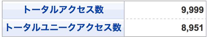f:id:kisokoji:20170214175458p:plain