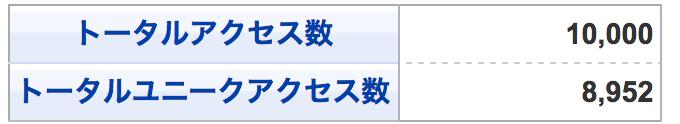 f:id:kisokoji:20170214180337p:plain
