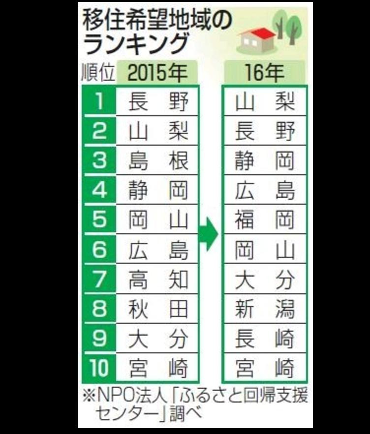 f:id:kisokoji:20170221184611p:plain:h400