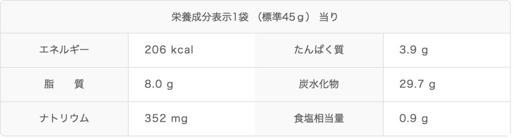 f:id:kisokoji:20170226132840p:plain