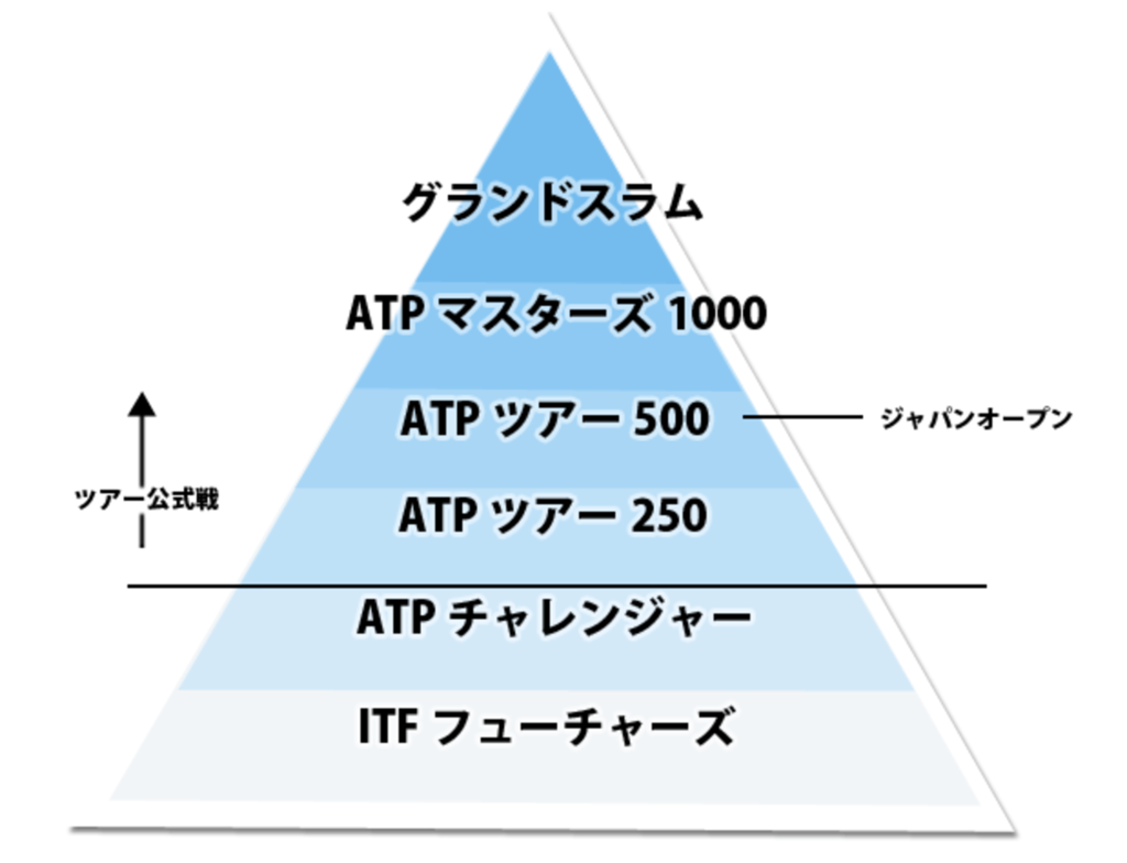 f:id:kisokoji:20170702052849p:plain